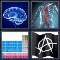 Soluciones-4-Fotos-1-palabra-sistema